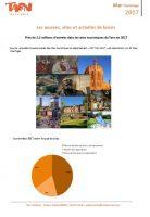 bilan-sites-2017
