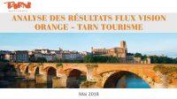 Flux Vision Tourisme – Orange Tarn 2017